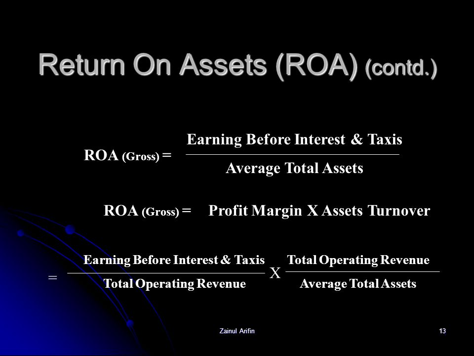 Return On Assets (ROA) (contd.)