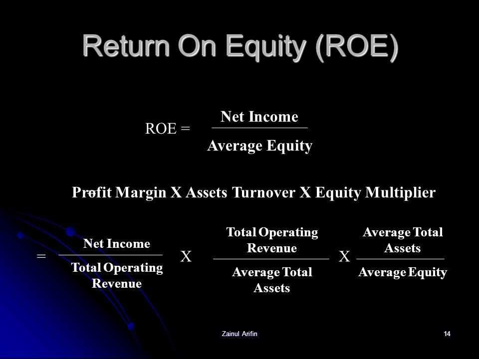 Return On Equity (ROE) Net Income Average Equity ROE =