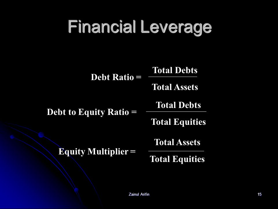 Financial Leverage Total Debts Total Assets Debt Ratio = Total Debts