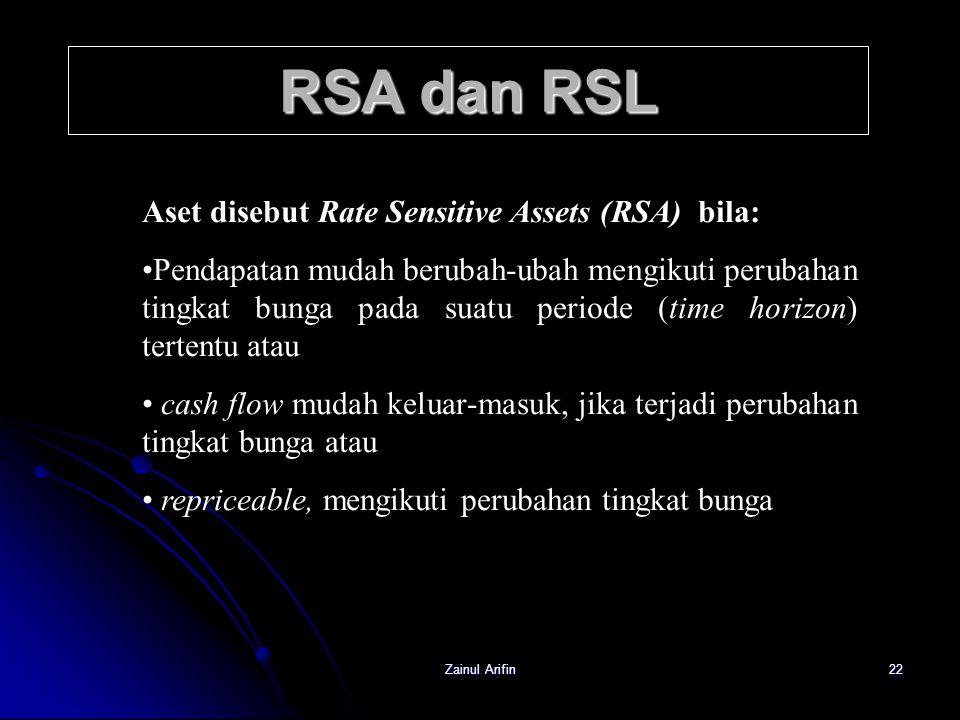 RSA dan RSL Aset disebut Rate Sensitive Assets (RSA) bila: