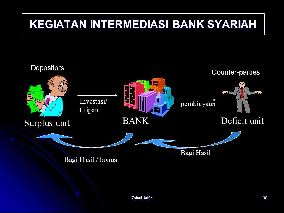 KEGIATAN INTERMEDIASI BANK SYARIAH