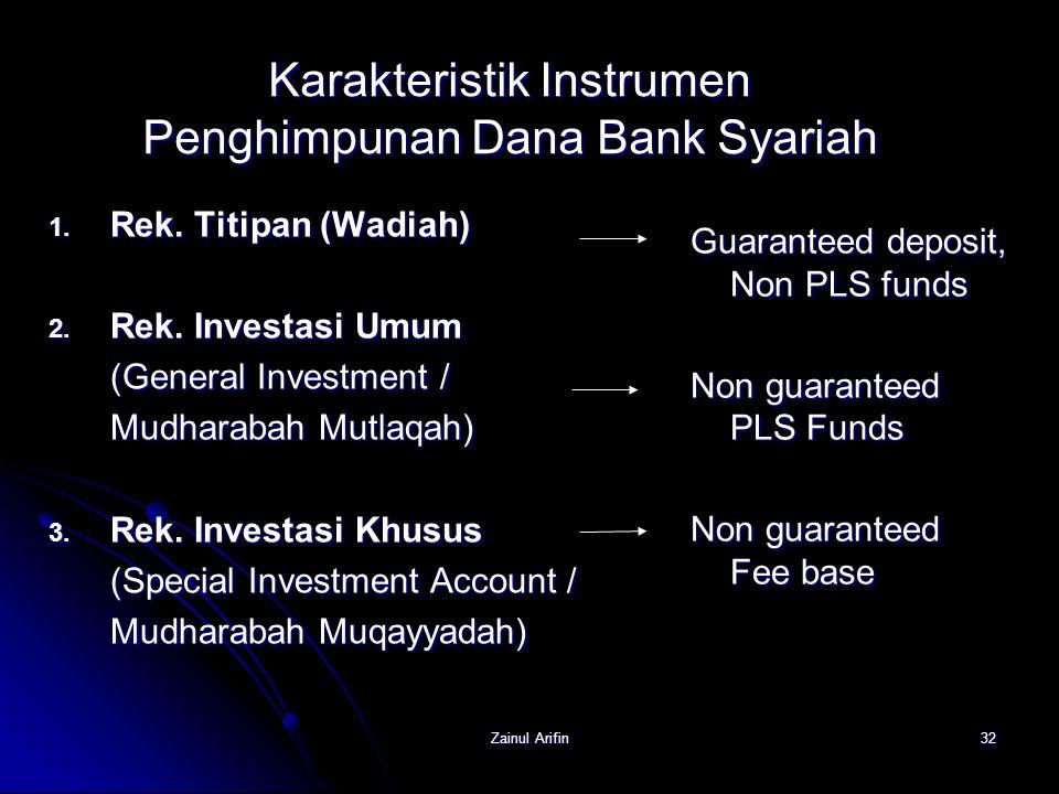 Karakteristik Instrumen Penghimpunan Dana Bank Syariah