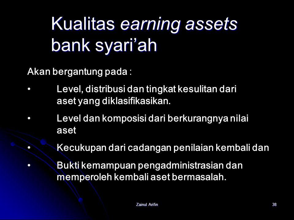 Kualitas earning assets bank syari'ah