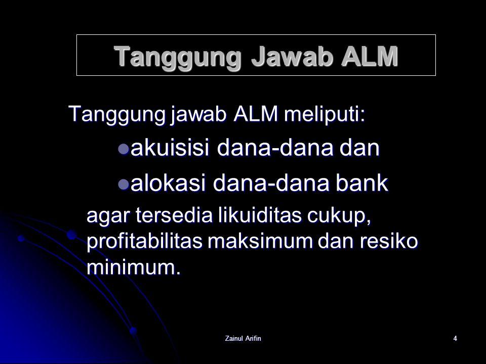 Tanggung Jawab ALM akuisisi dana-dana dan alokasi dana-dana bank