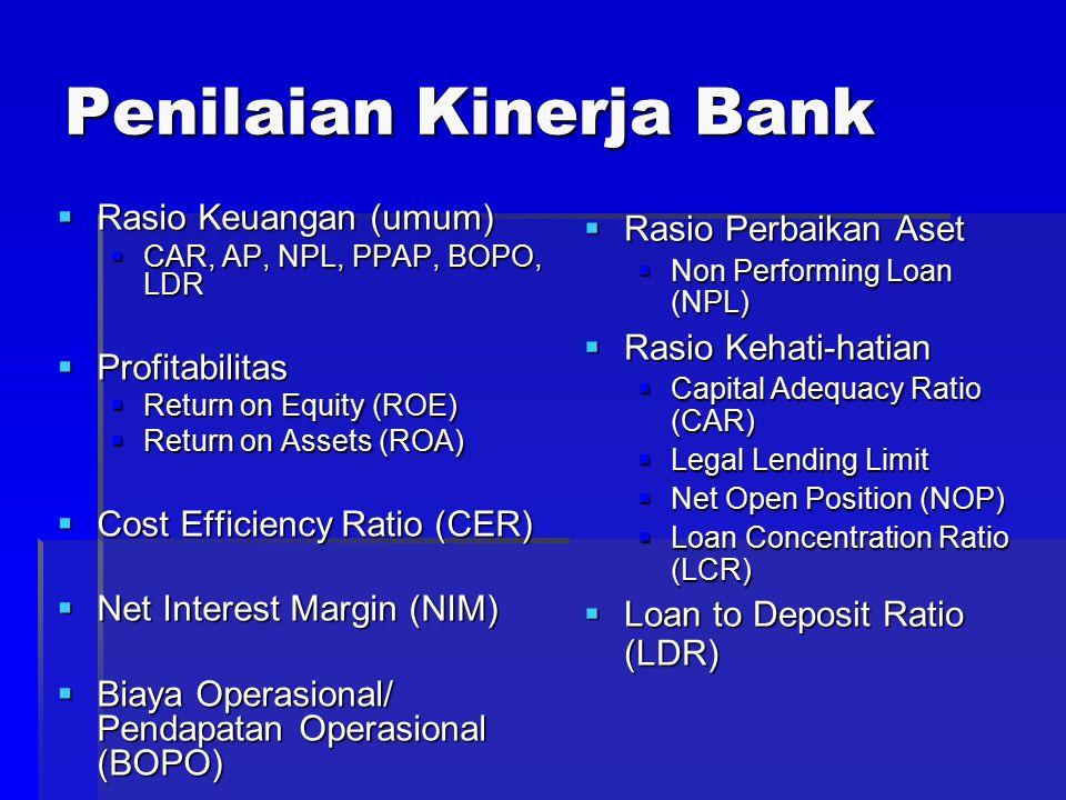Penilaian Kinerja Bank
