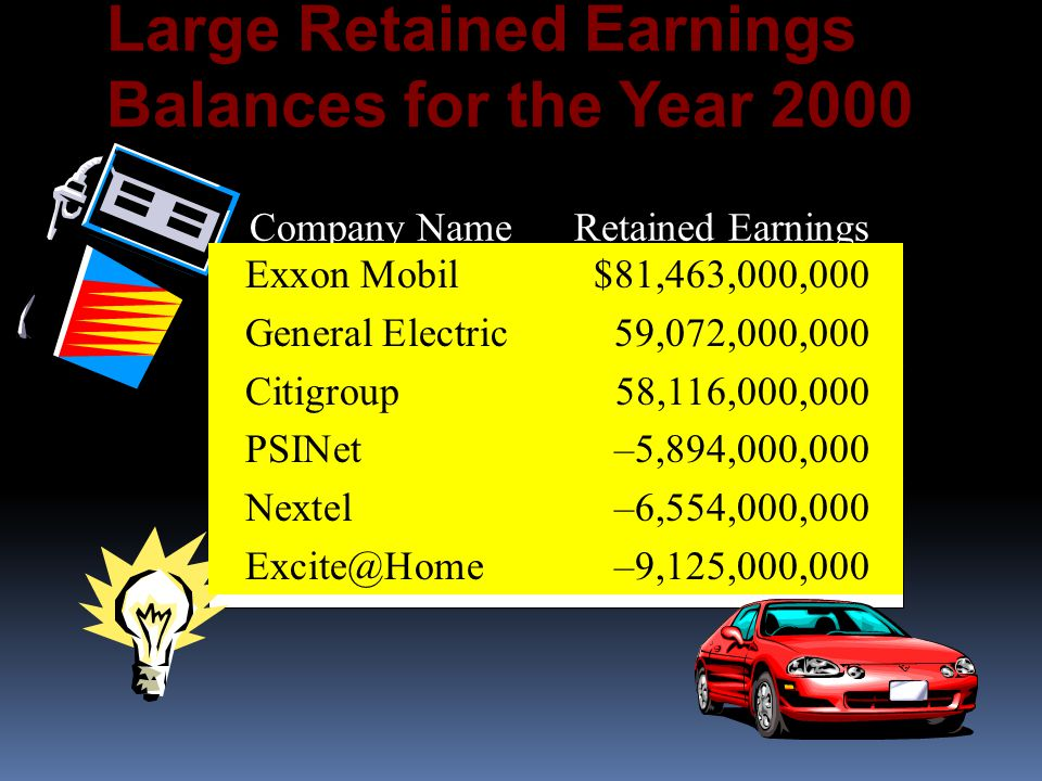 Large Retained Earnings Balances for the Year 2000