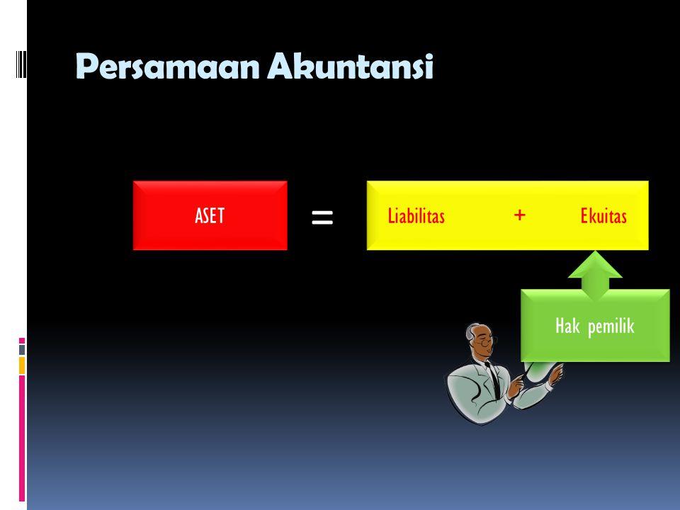 Persamaan Akuntansi ASET = Liabilitas + Ekuitas Hak pemilik
