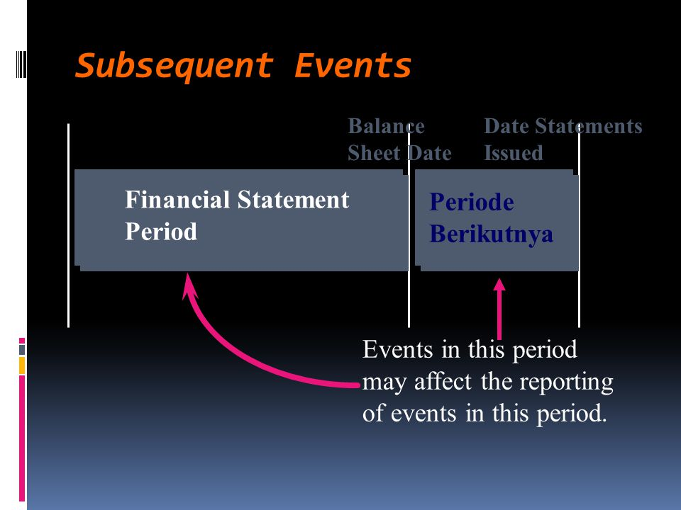 Subsequent Events Financial Statement Periode Period Berikutnya