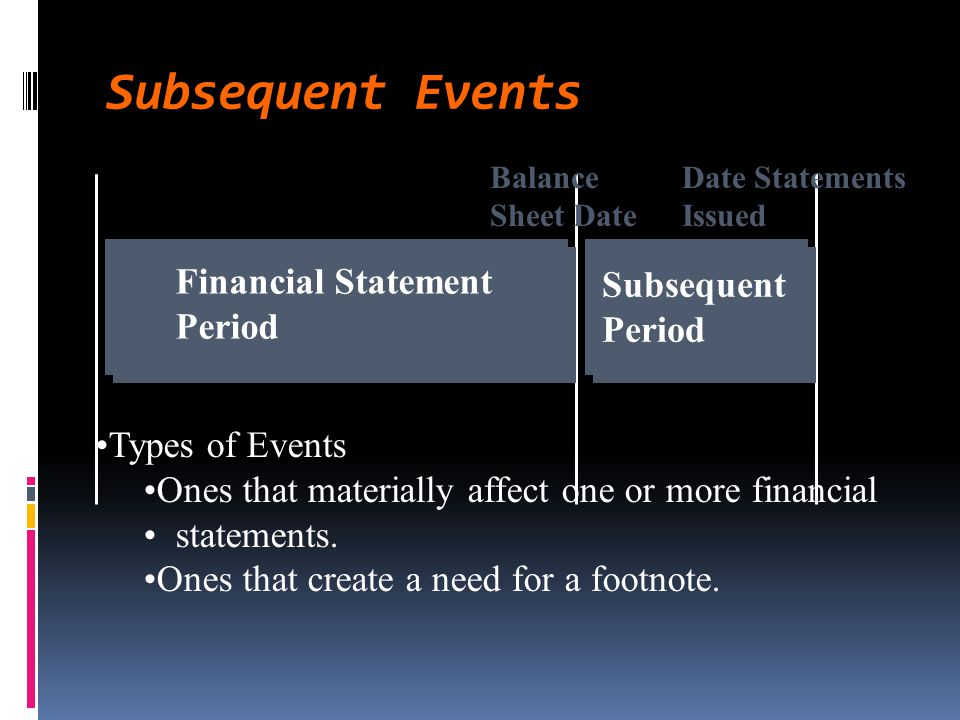 Subsequent Events Financial Statement Subsequent Period Period