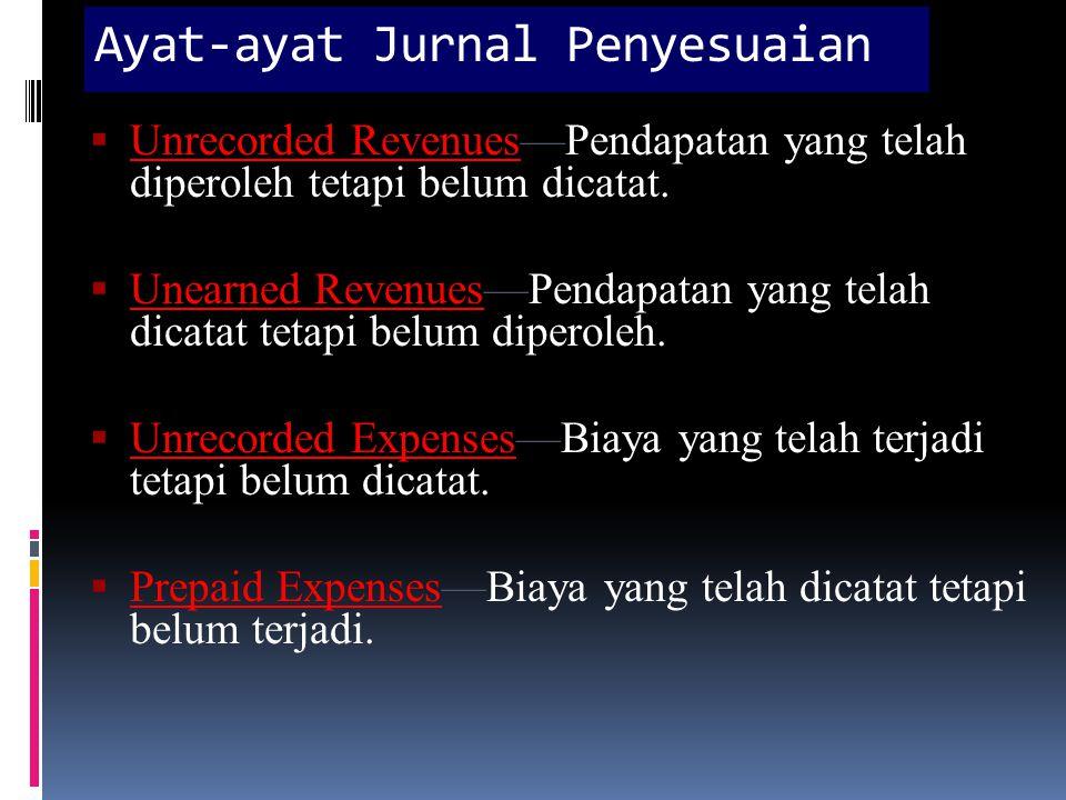 Ayat-ayat Jurnal Penyesuaian