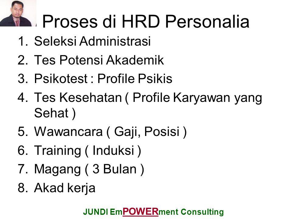 Proses di HRD Personalia
