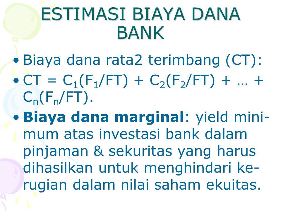ESTIMASI BIAYA DANA BANK