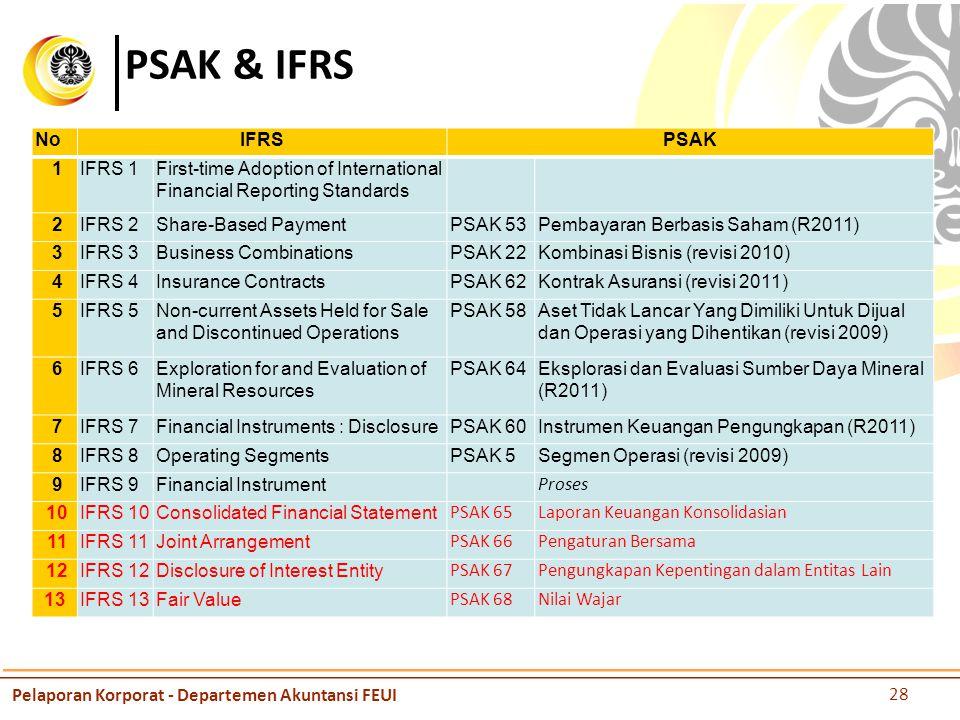 PSAK & IFRS No IFRS PSAK 1 IFRS 1