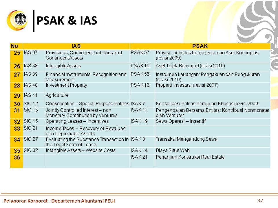 PSAK & IAS No. IAS. PSAK. 25. IAS 37. Provisions, Contingent Liabilities and Contingent Assets.
