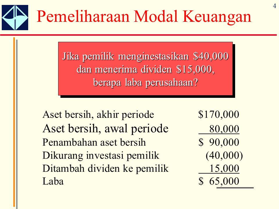 Pemeliharaan Modal Keuangan