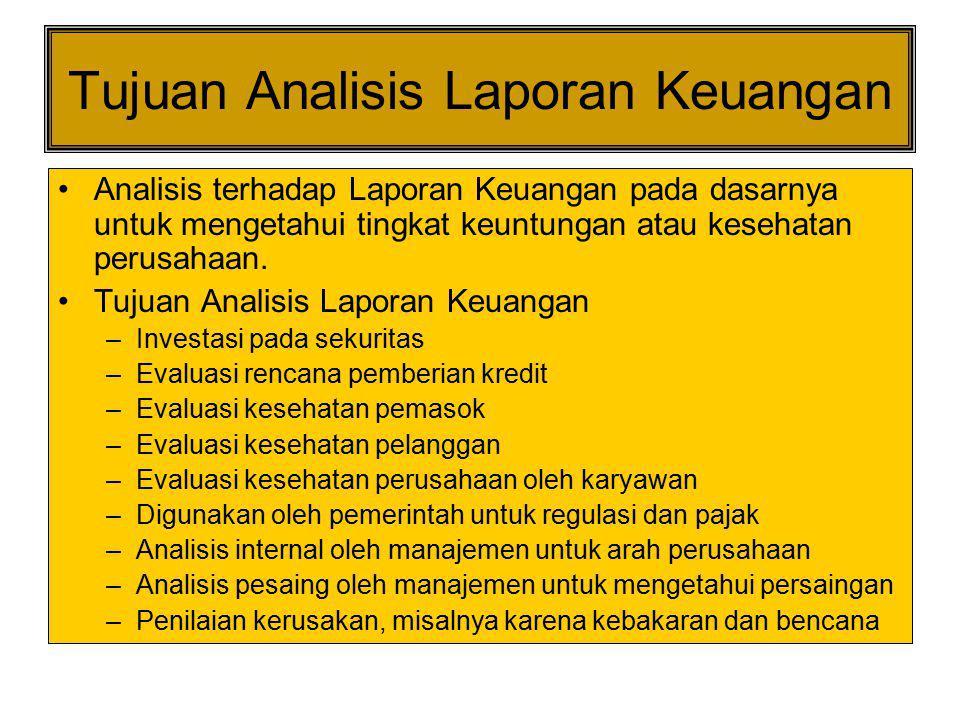 Tujuan Analisis Laporan Keuangan
