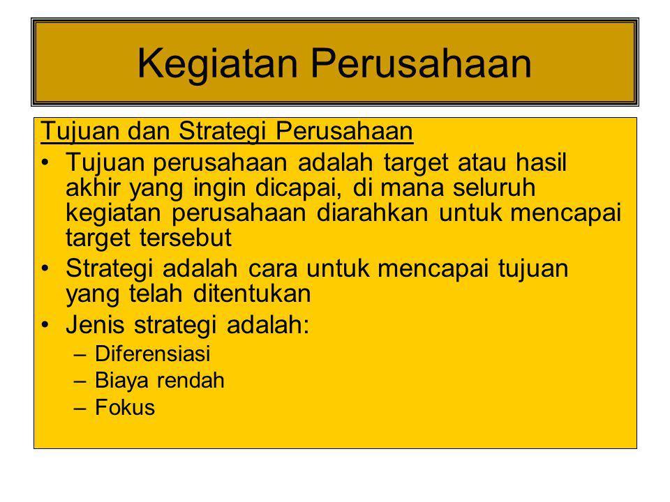 Kegiatan Perusahaan Tujuan dan Strategi Perusahaan