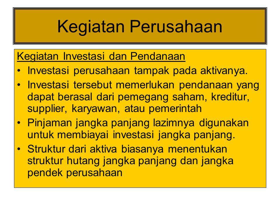 Kegiatan Perusahaan Kegiatan Investasi dan Pendanaan