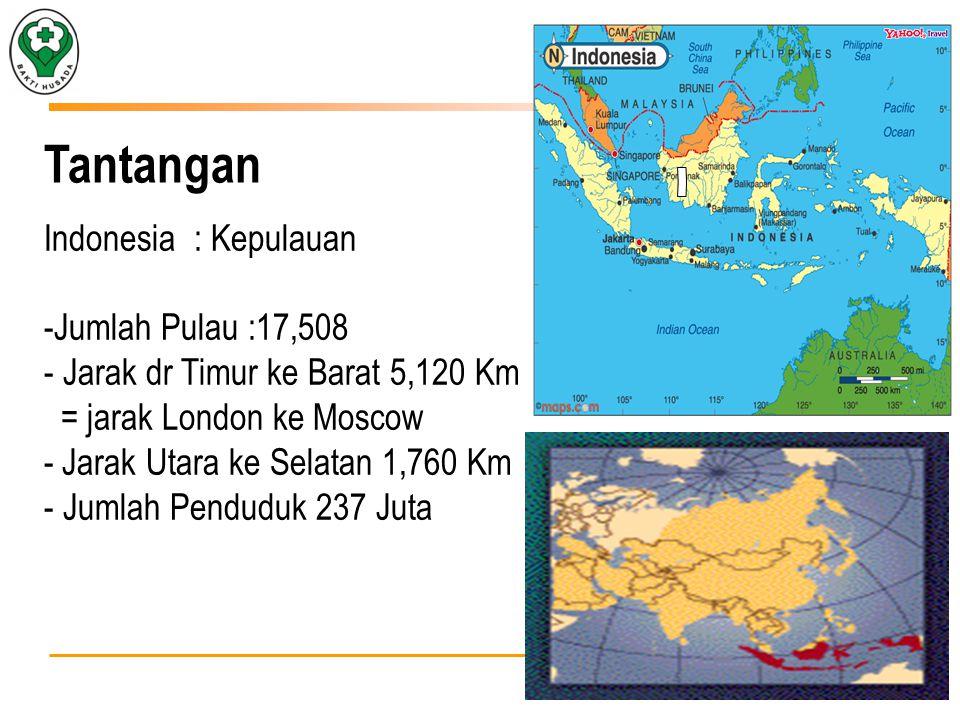 Tantangan Indonesia : Kepulauan