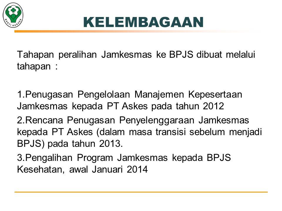 KELEMBAGAAN Tahapan peralihan Jamkesmas ke BPJS dibuat melalui tahapan :