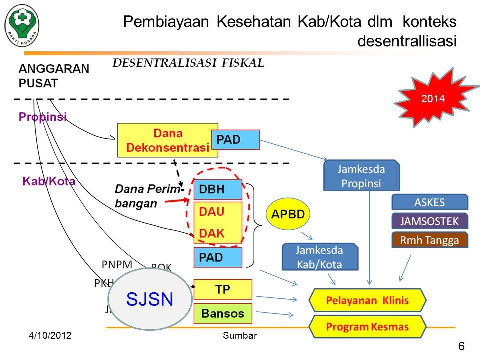 SJSN Pembiayaan Kesehatan Kab/Kota dlm konteks desentrallisasi 2014