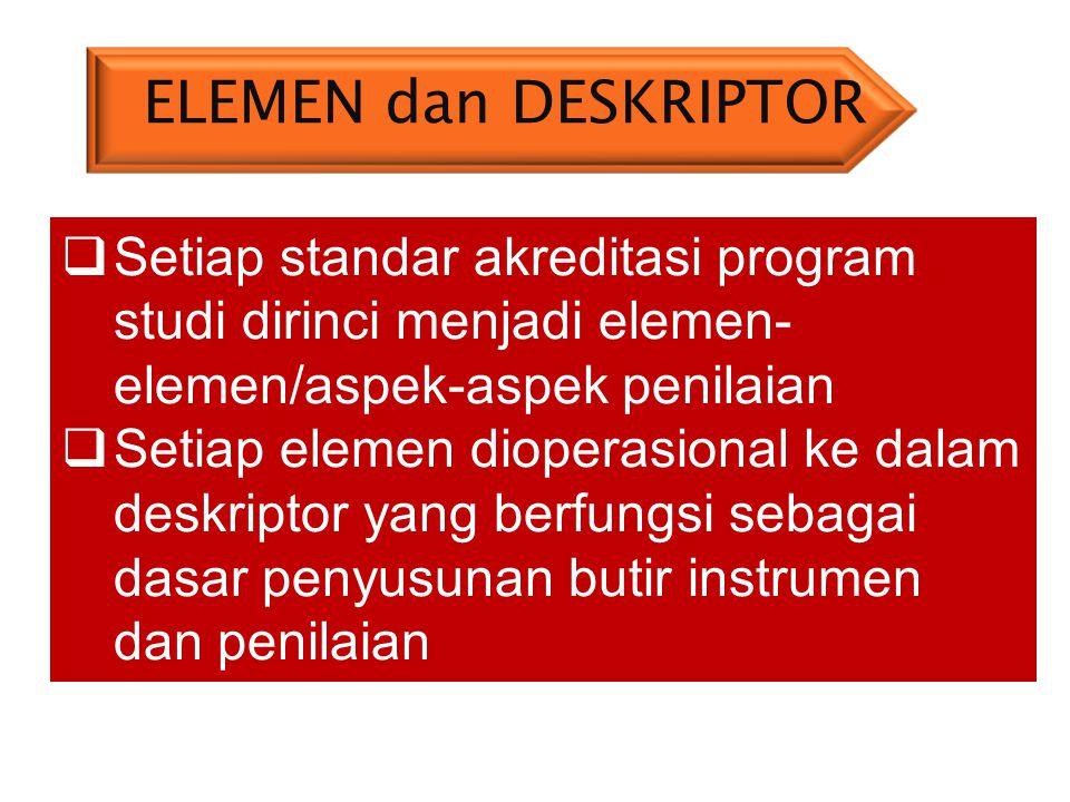 ELEMEN dan DESKRIPTOR Setiap standar akreditasi program studi dirinci menjadi elemen-elemen/aspek-aspek penilaian.