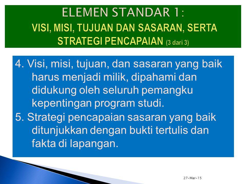 ELEMEN STANDAR 1: VISI, MISI, TUJUAN DAN SASARAN, SERTA STRATEGI PENCAPAIAN (3 dari 3)