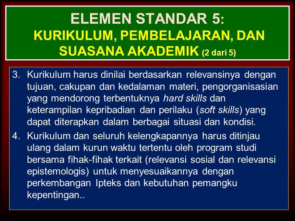 ELEMEN STANDAR 5: Kurikulum, Pembelajaran, dan Suasana Akademik (2 dari 5)