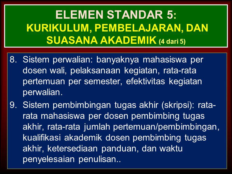 ELEMEN STANDAR 5: Kurikulum, Pembelajaran, dan Suasana Akademik (4 dari 5)