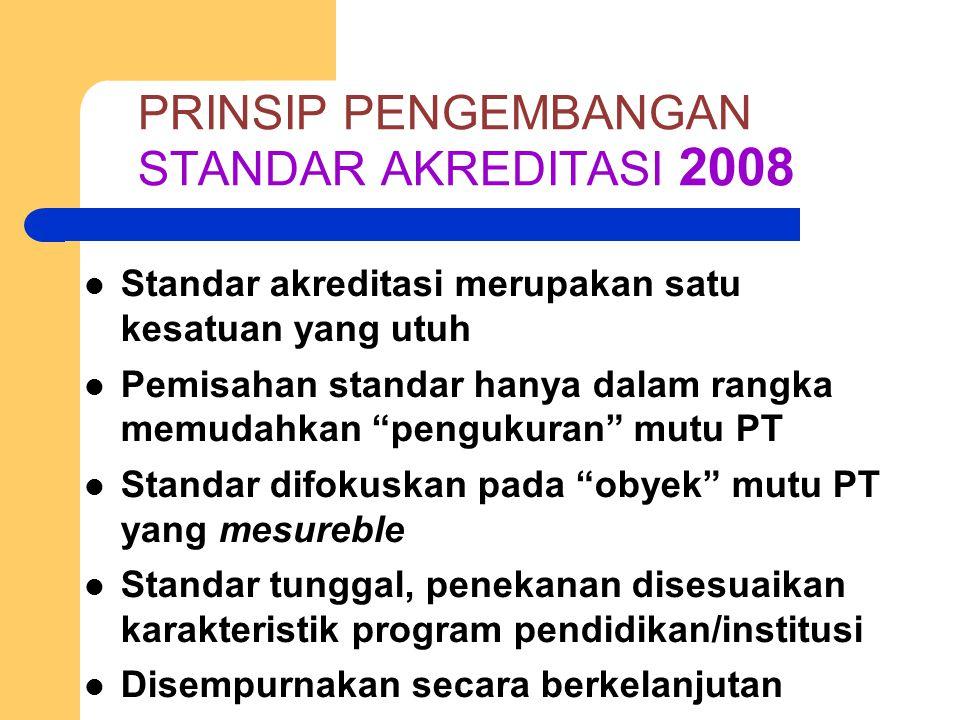 PRINSIP PENGEMBANGAN STANDAR AKREDITASI 2008