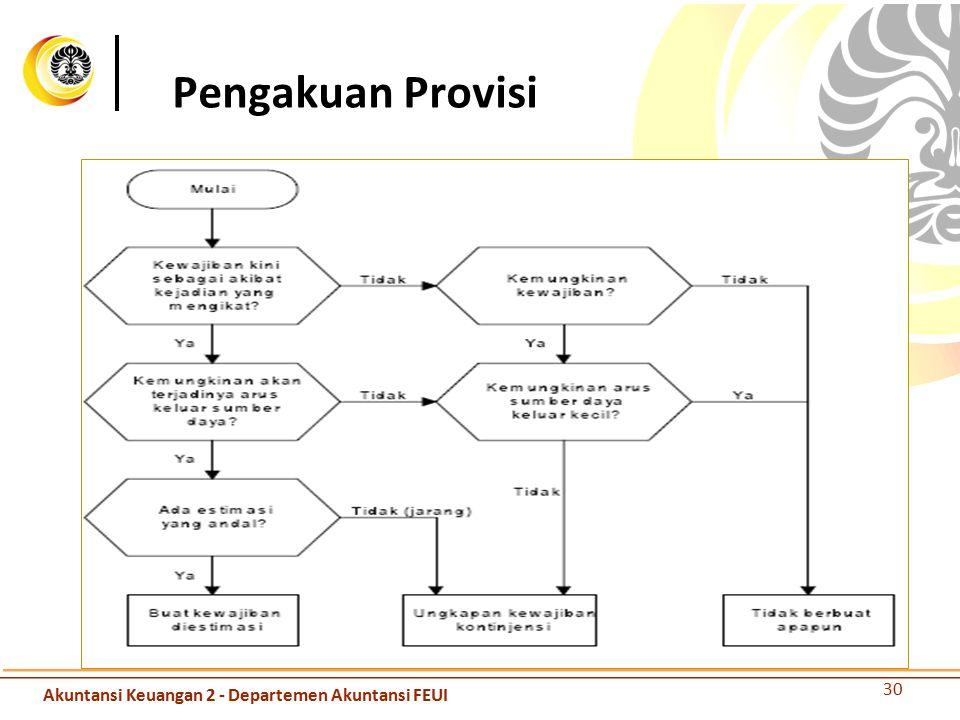 Pengakuan Provisi Akuntansi Keuangan 2 - Departemen Akuntansi FEUI