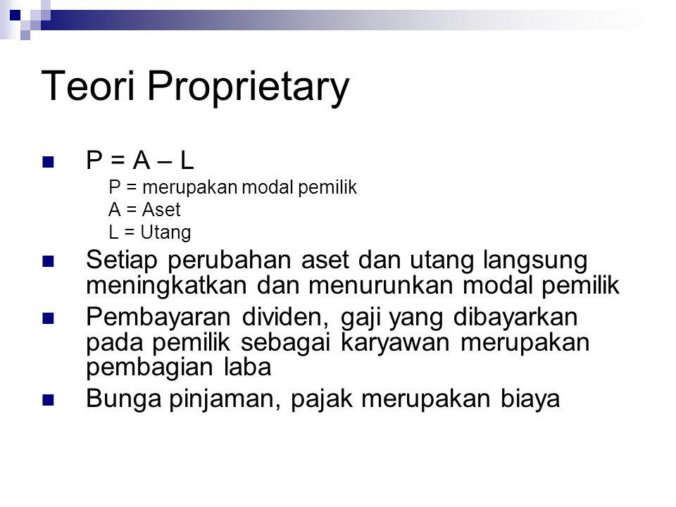Teori Proprietary P = A – L