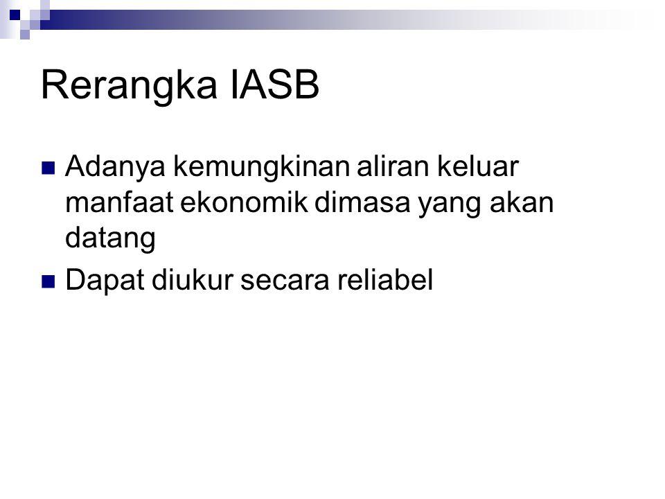 Rerangka IASB Adanya kemungkinan aliran keluar manfaat ekonomik dimasa yang akan datang.