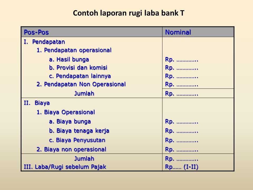 Contoh laporan rugi laba bank T