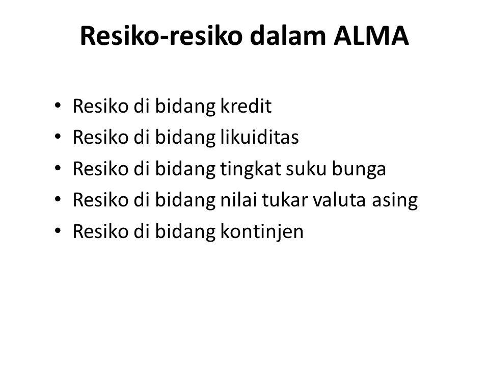 Resiko-resiko dalam ALMA