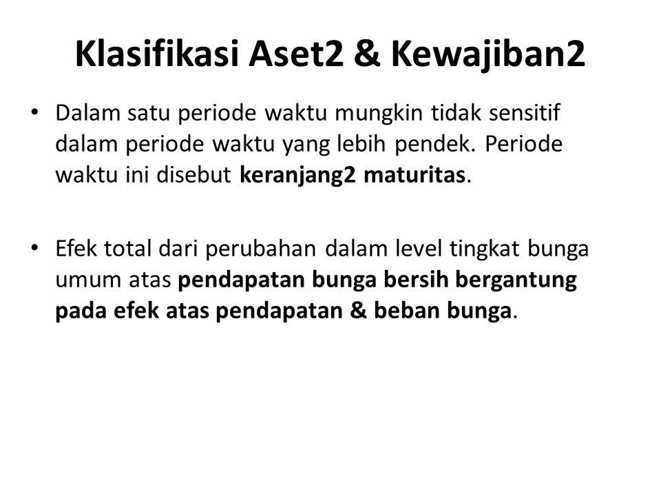 Klasifikasi Aset2 & Kewajiban2