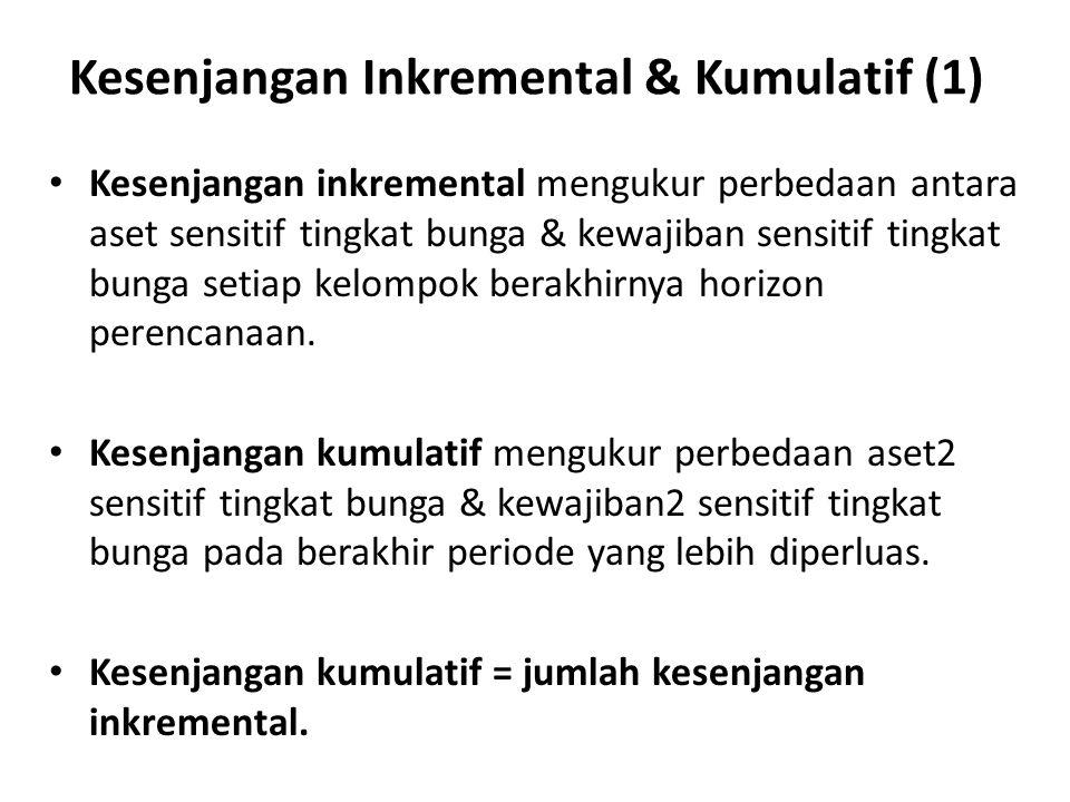 Kesenjangan Inkremental & Kumulatif (1)
