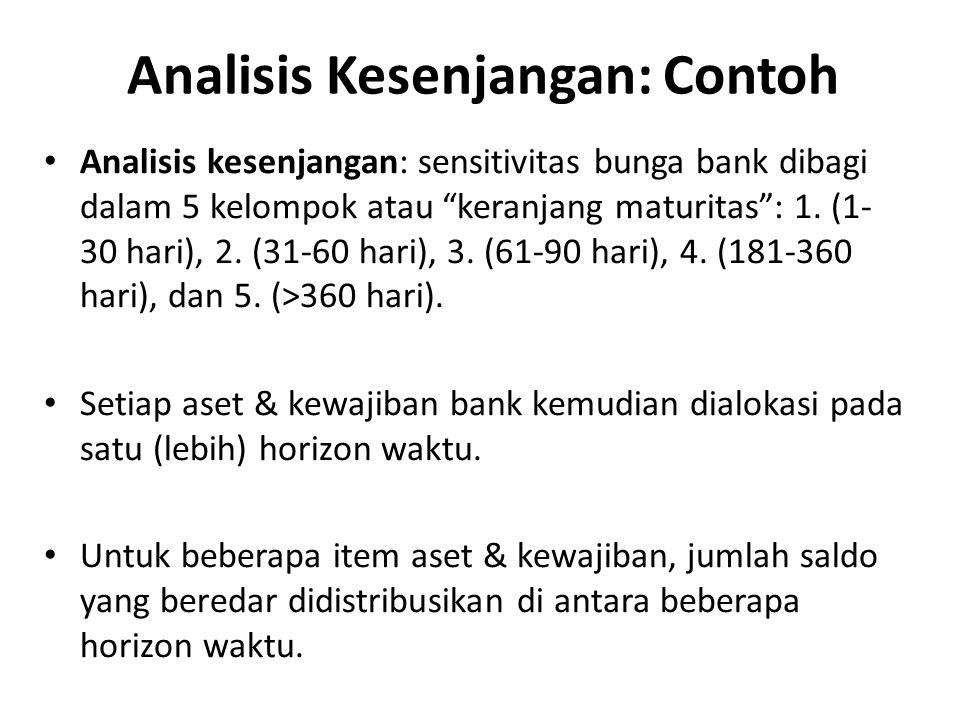 Analisis Kesenjangan: Contoh