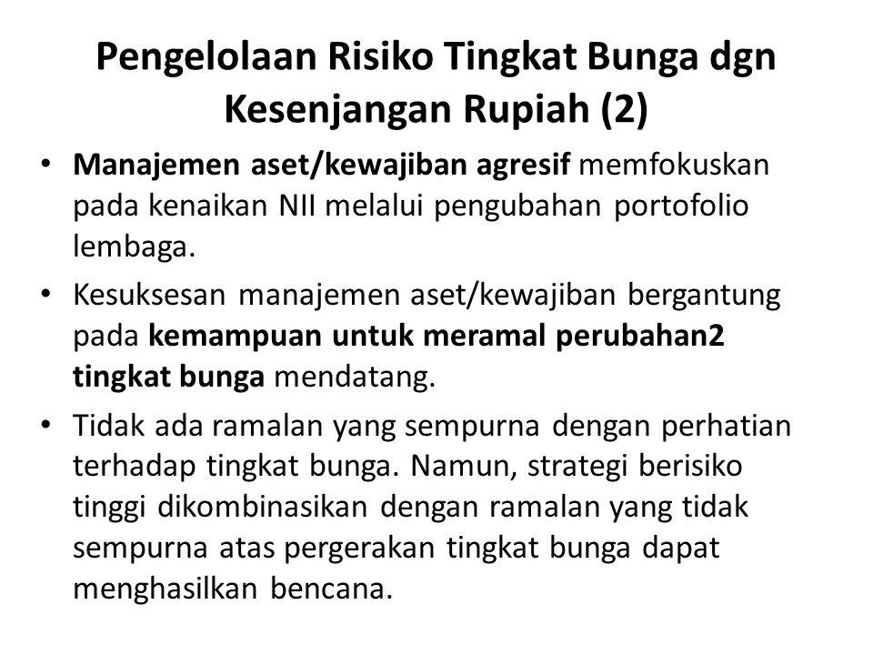 Pengelolaan Risiko Tingkat Bunga dgn Kesenjangan Rupiah (2)