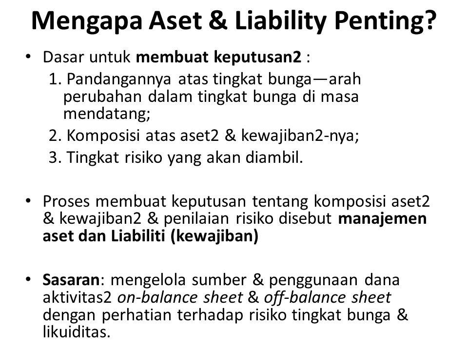 Mengapa Aset & Liability Penting