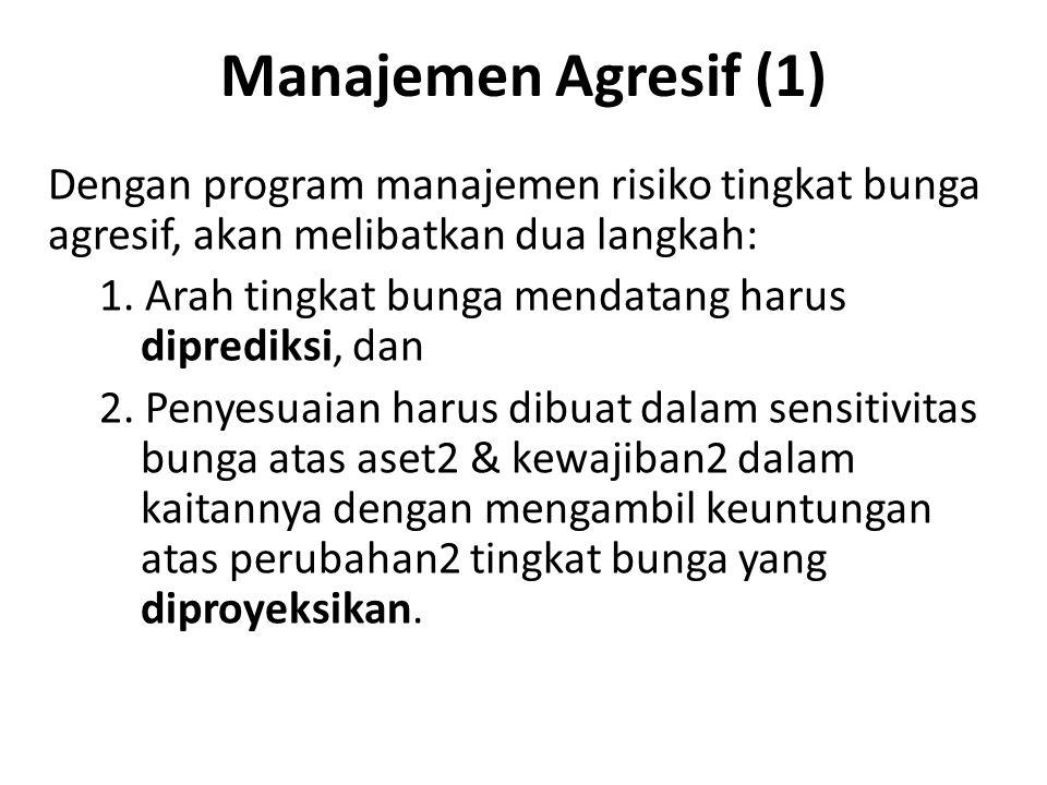 Manajemen Agresif (1) Dengan program manajemen risiko tingkat bunga agresif, akan melibatkan dua langkah: