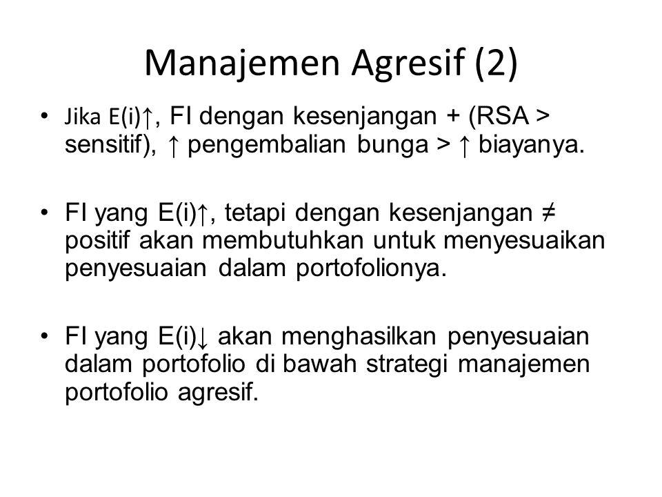 Manajemen Agresif (2) Jika E(i)↑, FI dengan kesenjangan + (RSA > sensitif), ↑ pengembalian bunga > ↑ biayanya.