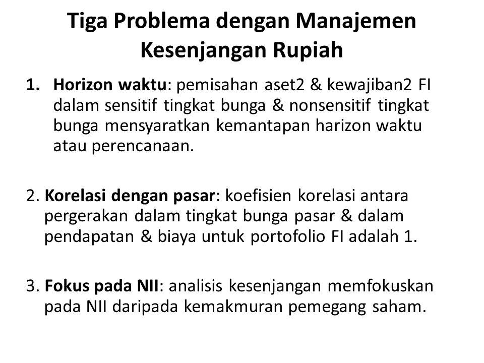 Tiga Problema dengan Manajemen Kesenjangan Rupiah