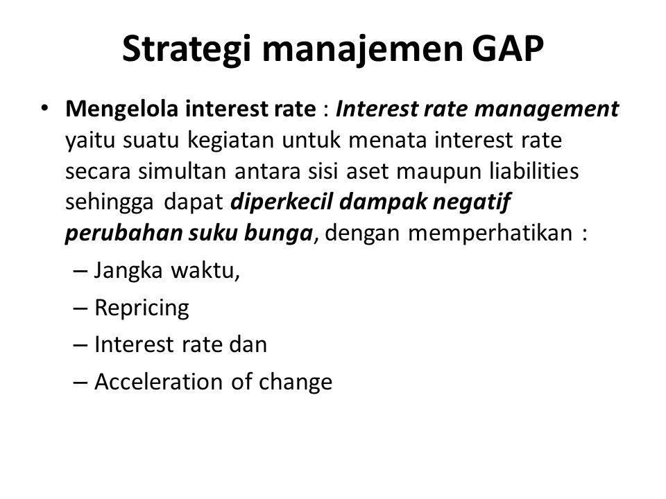 Strategi manajemen GAP
