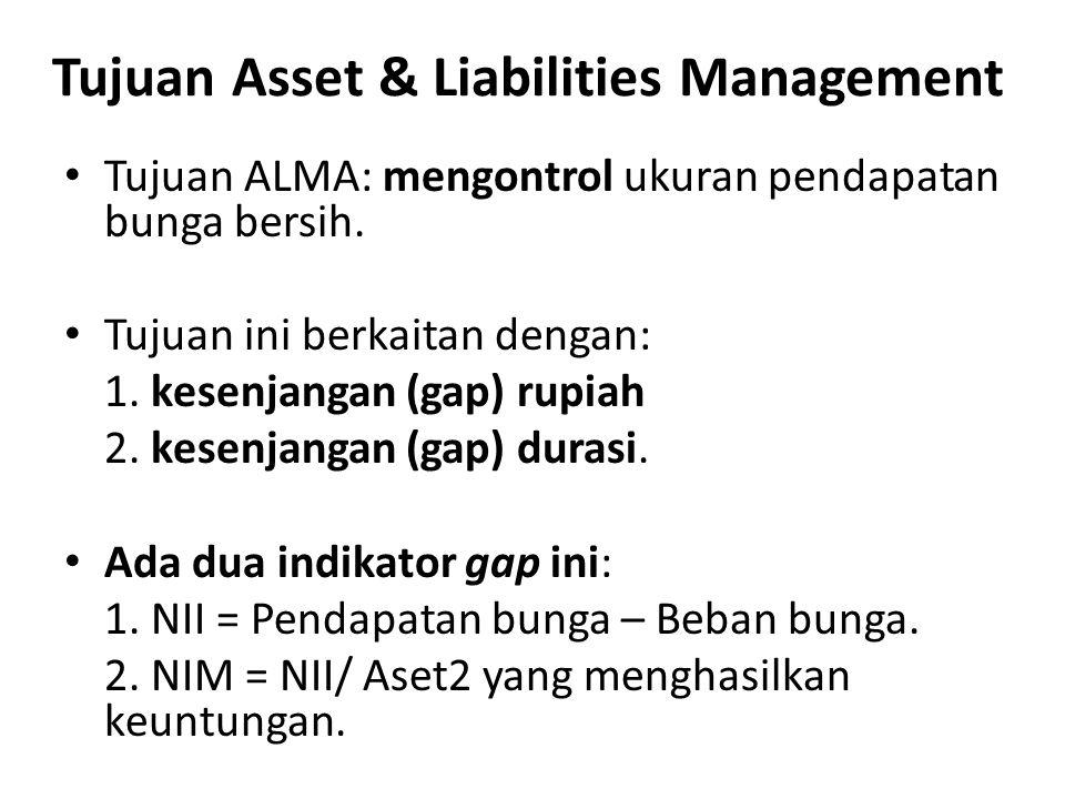 Tujuan Asset & Liabilities Management