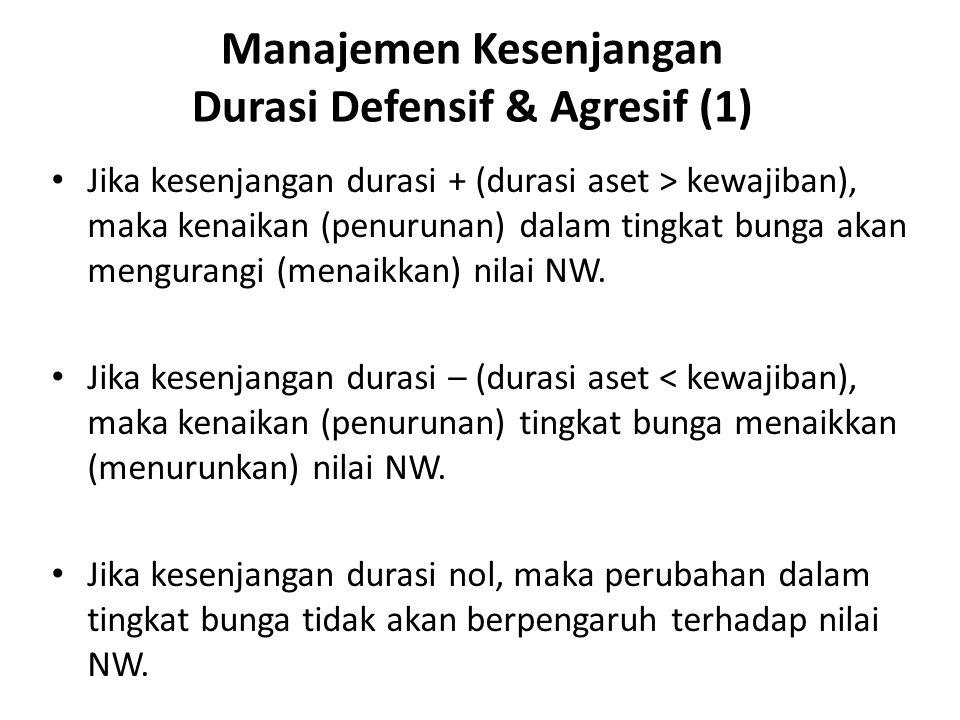 Manajemen Kesenjangan Durasi Defensif & Agresif (1)