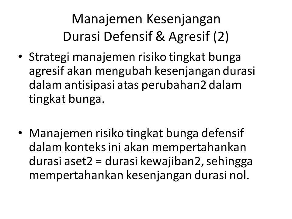 Manajemen Kesenjangan Durasi Defensif & Agresif (2)