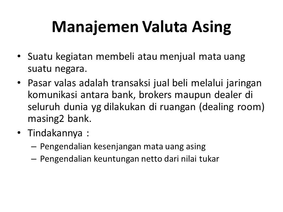 Manajemen Valuta Asing