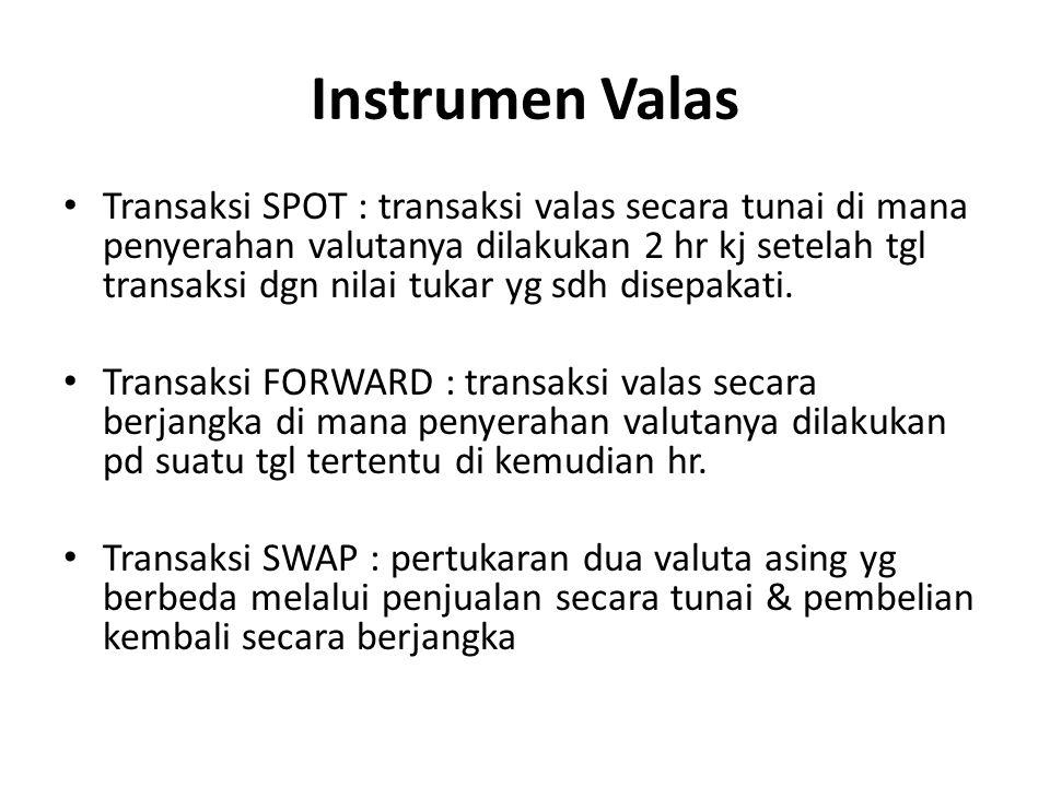 Instrumen Valas
