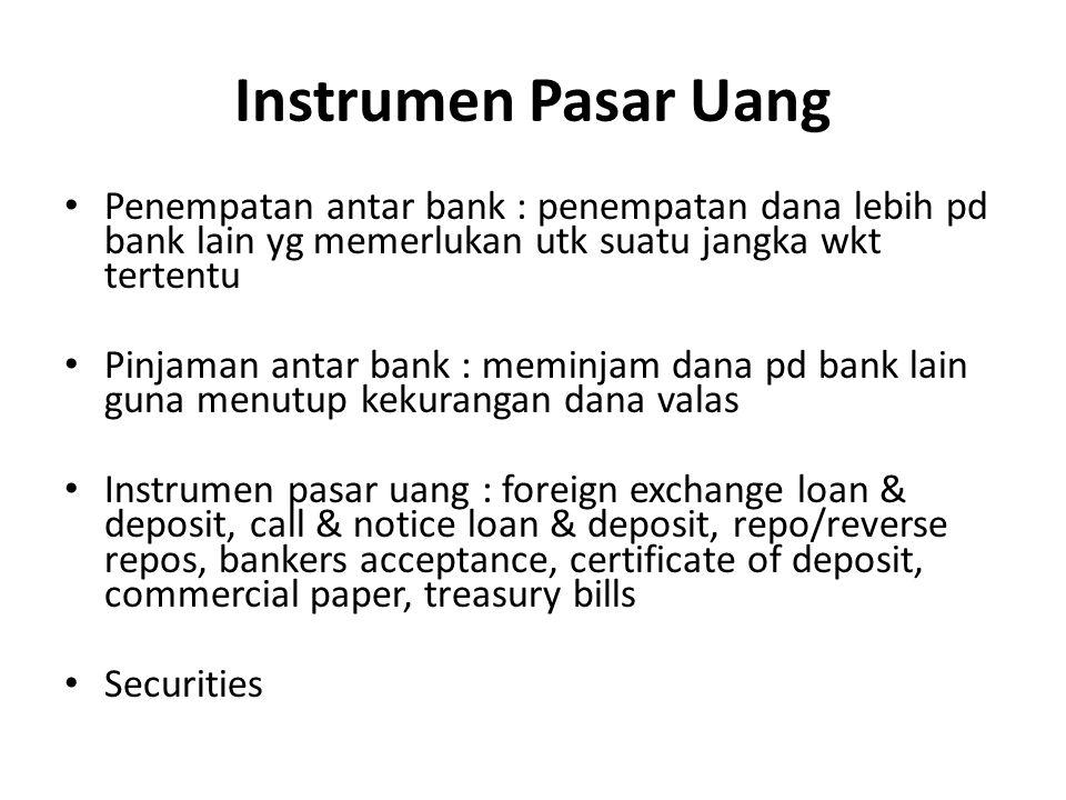 Instrumen Pasar Uang Penempatan antar bank : penempatan dana lebih pd bank lain yg memerlukan utk suatu jangka wkt tertentu.